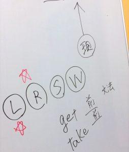 日米英語学院の学習方法