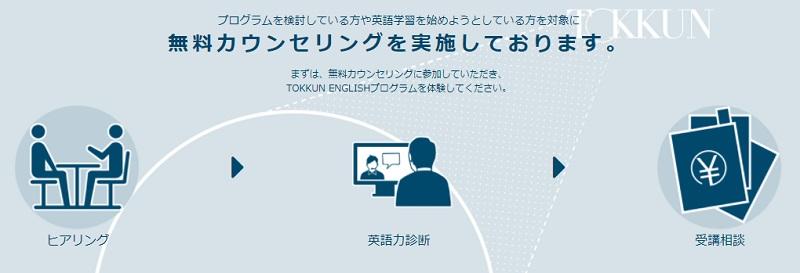 TOKKUN ENGLISHの無料カウンセリング