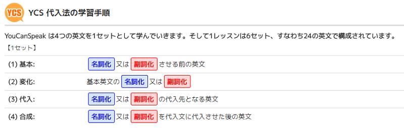 YouCanSpeakの英語学習手順