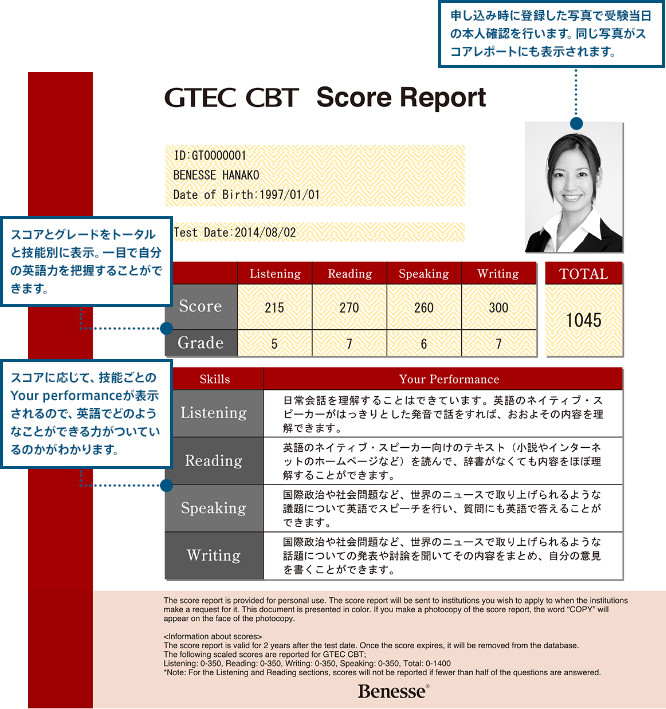 GTEC CBTのスコアレポート