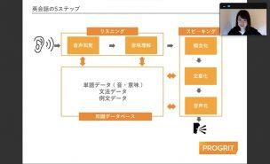 プログリット(PROGRIT)オンライン英会話コーチング体験